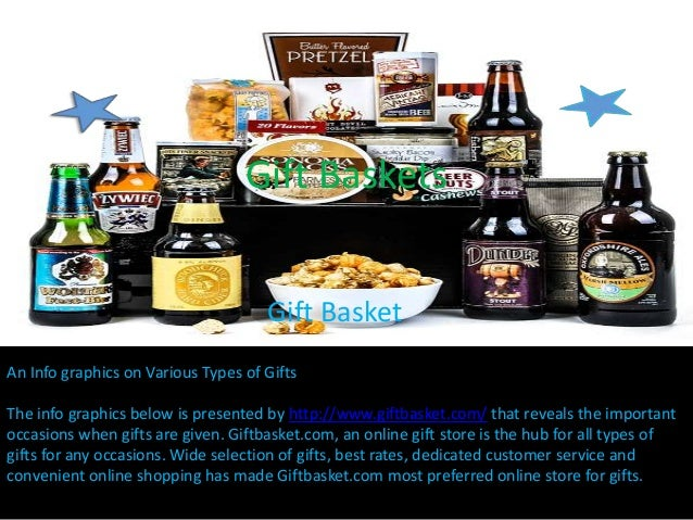 Gift Baskets Gift Basket An Info graphics on Various Types of Gifts  The info graphics below is presented by http://www.gi...