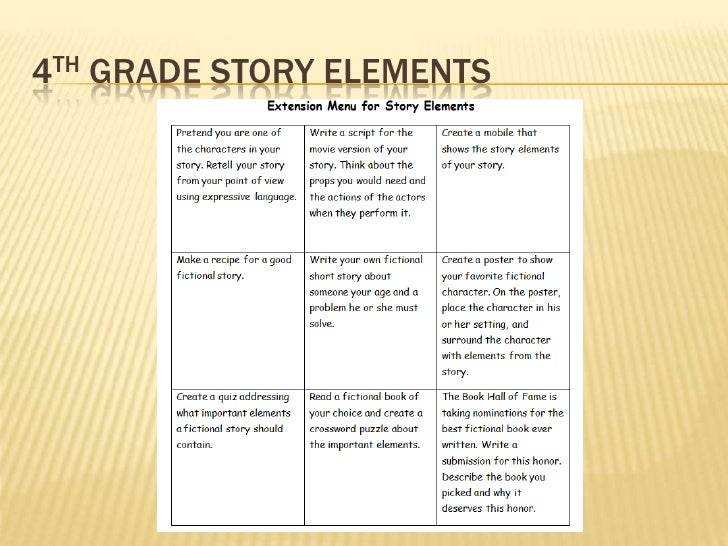 Elements Of A Story Worksheets 4th Grade Proga Info