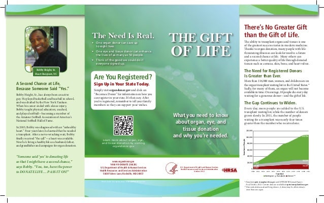 Global Medical Cures™| ORGAN DONATION- GIFT OF LIFE