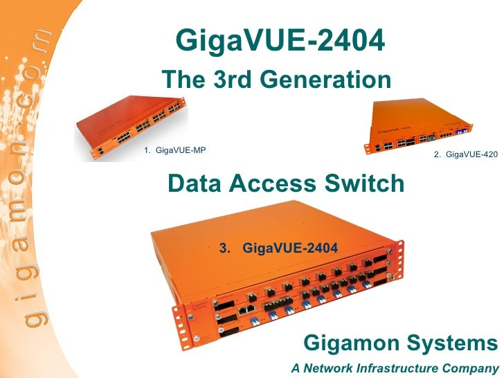 GigaVUE-2404 The 3rd Generation  Gigamon Systems A Network Infrastructure Company Data Access Switch  1.  GigaVUE-MP 2.  G...