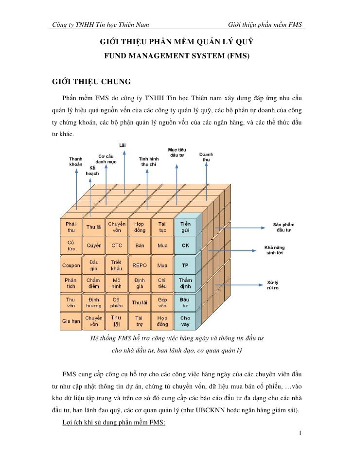 PHẦN MỀM QUẢN LÝ QUỸ FUND MANAGEMENT SYSTEM (FMS)