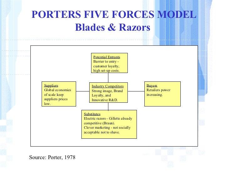 michelin porter five forces