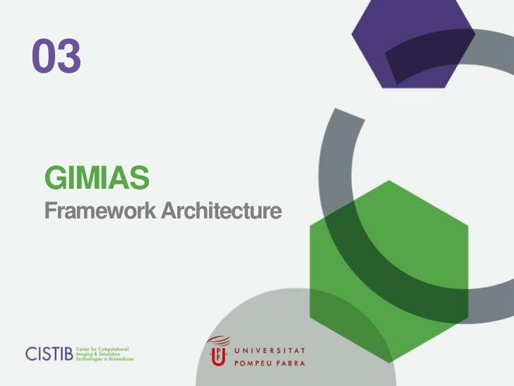 03GIMIASFramework Architecture