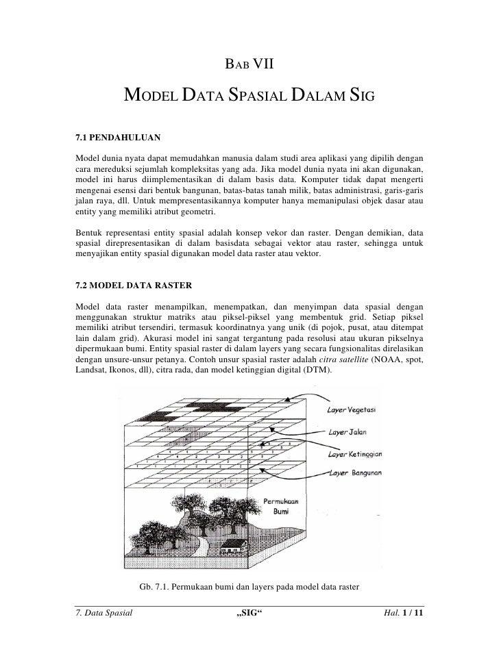 BAB VII               MODEL DATA SPASIAL DALAM SIG 7.1 PENDAHULUAN  Model dunia nyata dapat memudahkan manusia dalam studi...