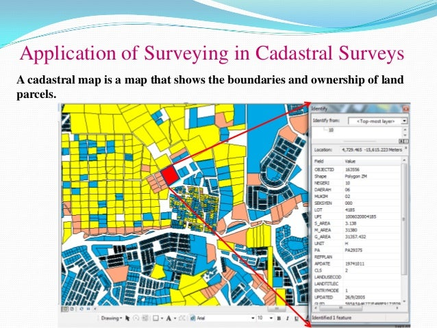 Cadastral Surveying And Mapping : Geomatic world with a special look to gis