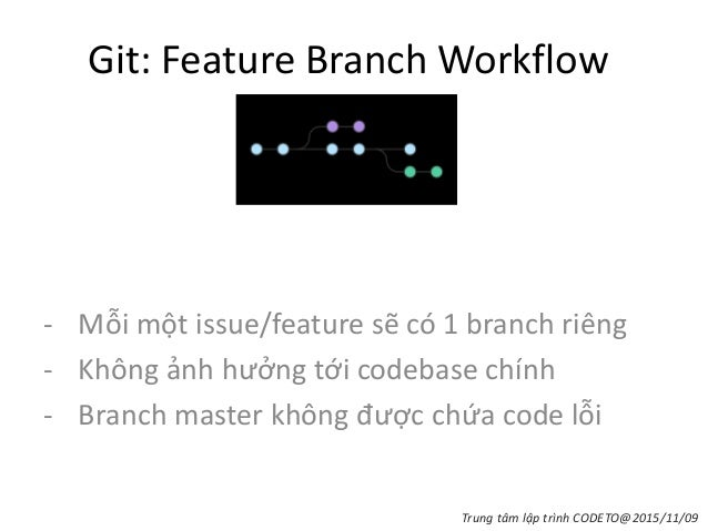 how to connect to branch in git