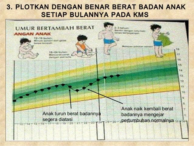 Bahaya Bayi Mandi Air Dingin