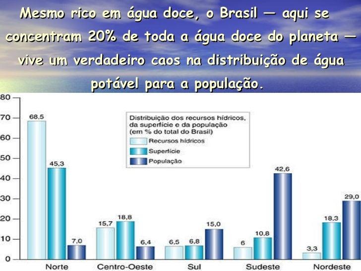 <ul><li>Mesmo rico em água doce, o Brasil — aqui se concentram 20% de toda a água doce do planeta — vive um verdadeiro cao...