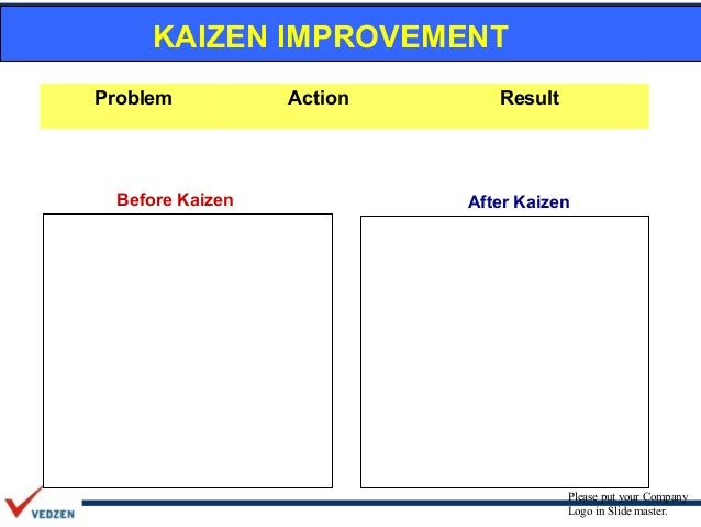 Kaizen Powerpoint Templates