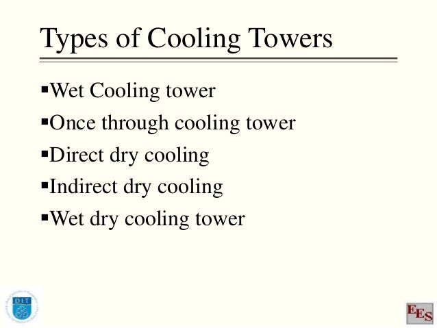 Cooling Tower Model Types of Cooling Towers wet