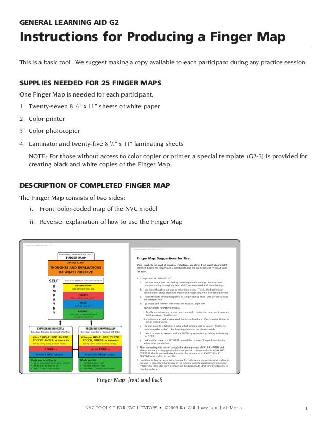 GENERAL LEARNING AID G2  Instructions for Producing a Finger Map This is a basic tool. We suggest making a copy available ...