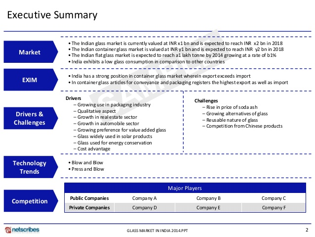 Best Photos of Executive Summary Format Example   Sample Executive       business executive