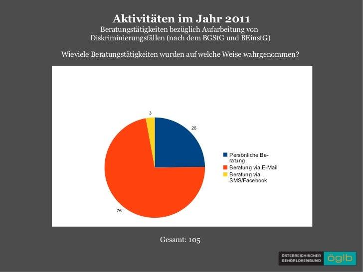 Aktivitäten im Jahr 2011 Gesamt: 105 Beratungstätigkeiten bezüglich Aufarbeitung von  Diskriminierungsfällen (nach dem BGS...