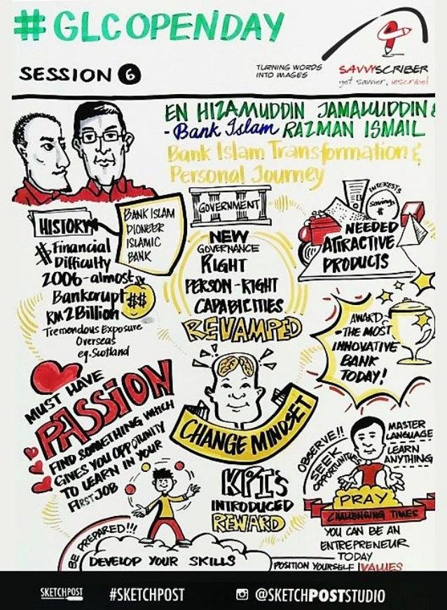 GLC Open Day 2015, Kuala Lumpur, KLCC, Graphic Recording
