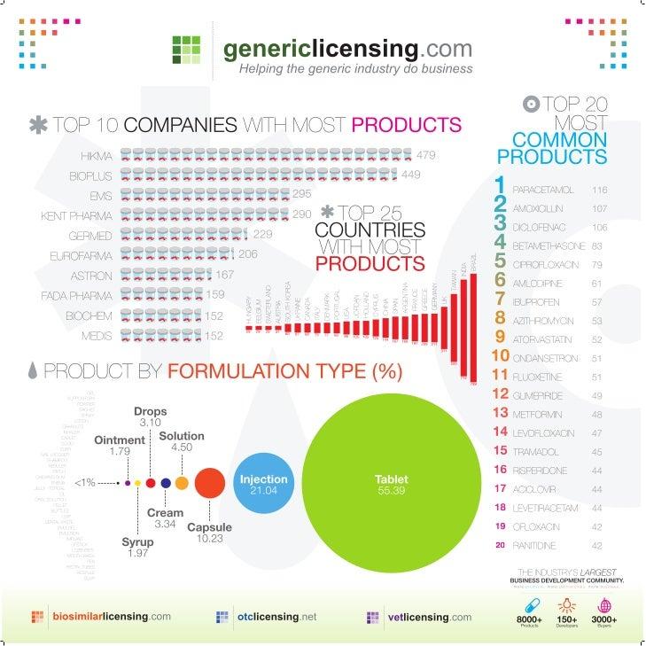GL infographics