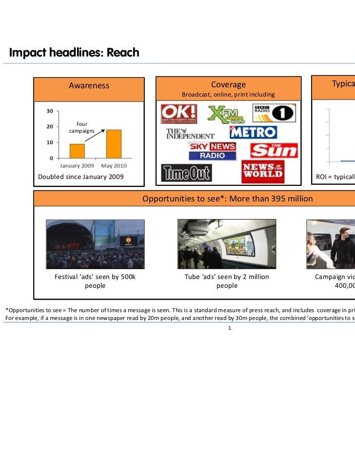 Impact headlines: Reach                        Awareness                                             Coverage             ...