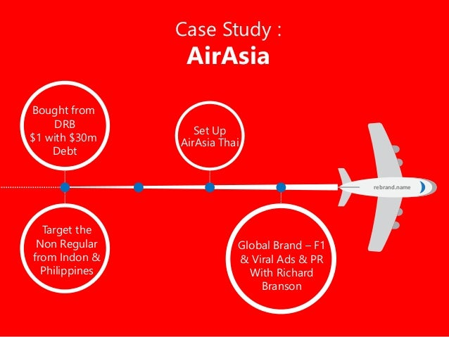 air asia ibs case study Case study of air asia x introduction current strategies advantages disadvantages issues 1st recommendation disadvantages 2ed recommendation disadvantages.