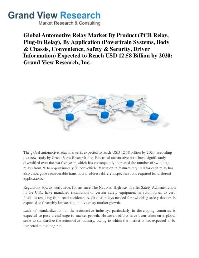 global automotive corporation essay