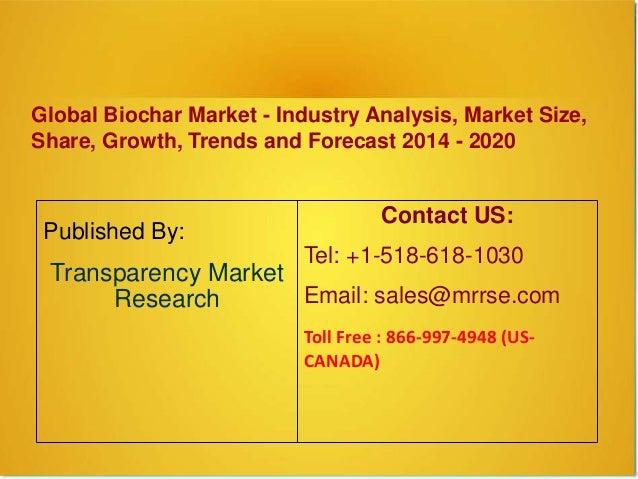 Biochar Market Size Worth $3,141 Million by 2025 | CAGR: 12%