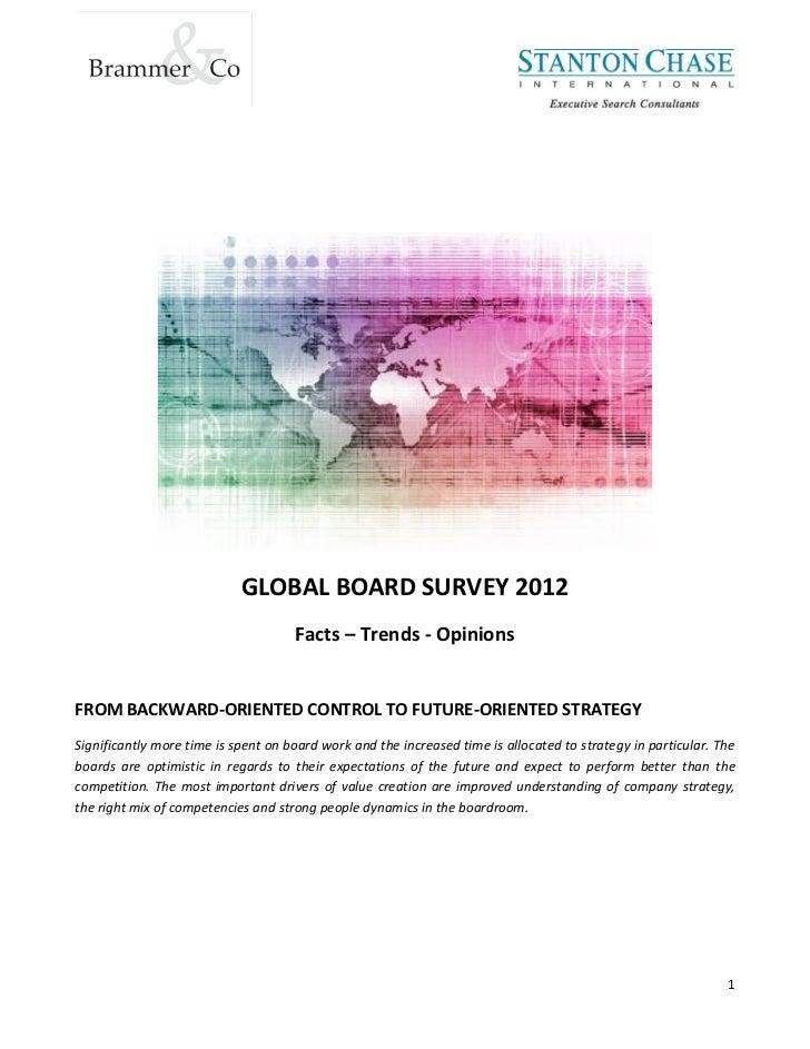 Global Board Survey