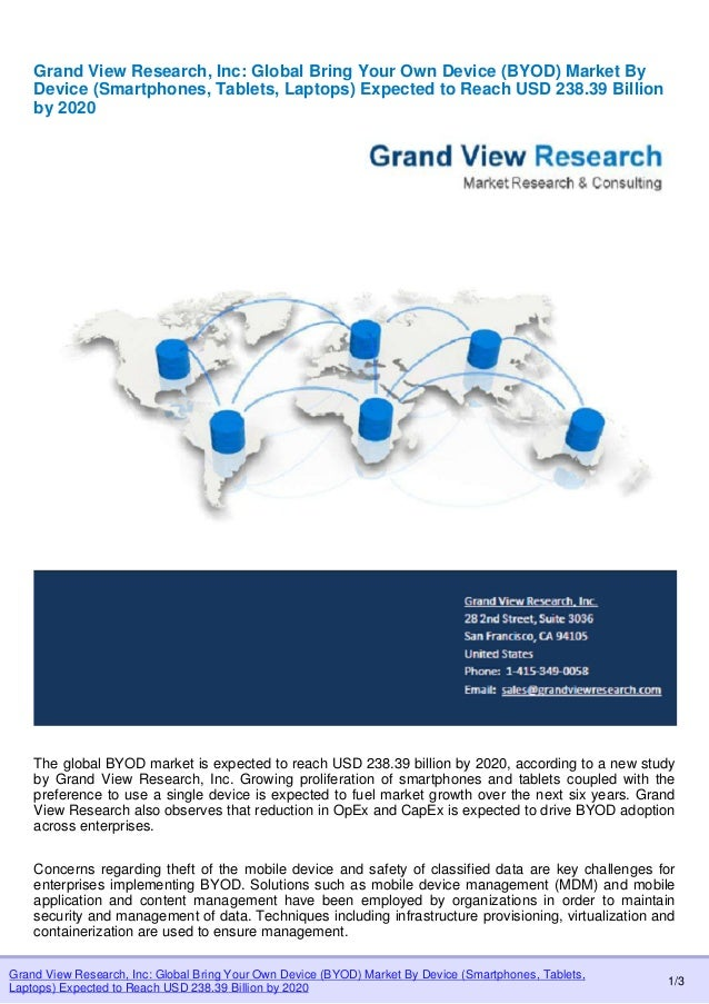 worldwide bring your own device market Published date: march 14, 2016 author: global market insights, inc (bring your own device) byod market size is estimated to be valued at usd 36695 billion by 2022.