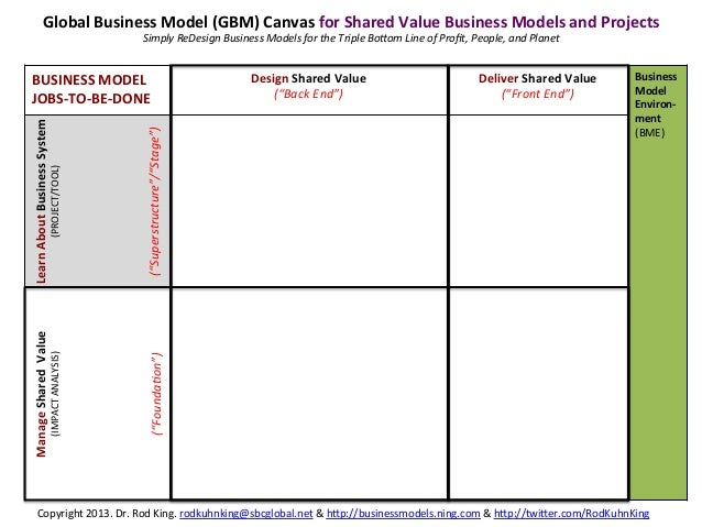 HOW ENTREPRENEURS AND BUSINESSES CAN BETTER SOLVE COMMUNITY PROBLEMS: The Global Business Model (GBM) Canvas for Shared Value Business Models and Projects