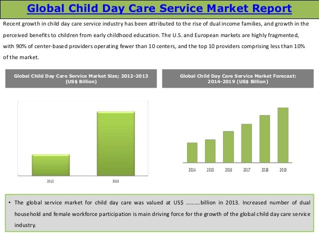 global child day care service market Global child day care service market 2019 trends and opportunities discussed in new research report dallas, march 2, 2015 /prnewswire/ -- global child day care service market 2019 trends and opportunities discussed in new research report.
