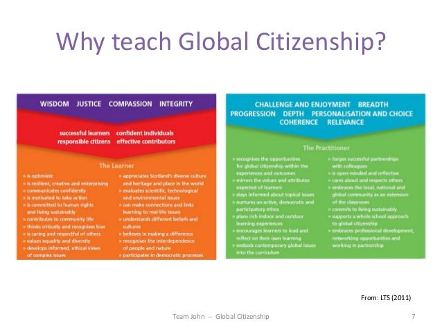 global citizenship gned 500 069 Now, gned 500 global citizenship book composed by anke dreher is readily available for reading online and totally free download everyone can download and install as well as review the book of gned 500 global citizenship book written by anke dreher it exists with some downloading media such as a pdf, ppt, word, zip, txt, kindle, and rar.