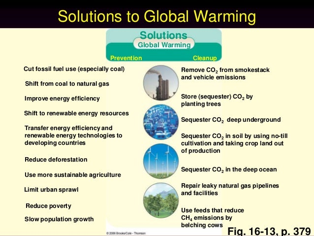 How To Solve Global Warming Problems