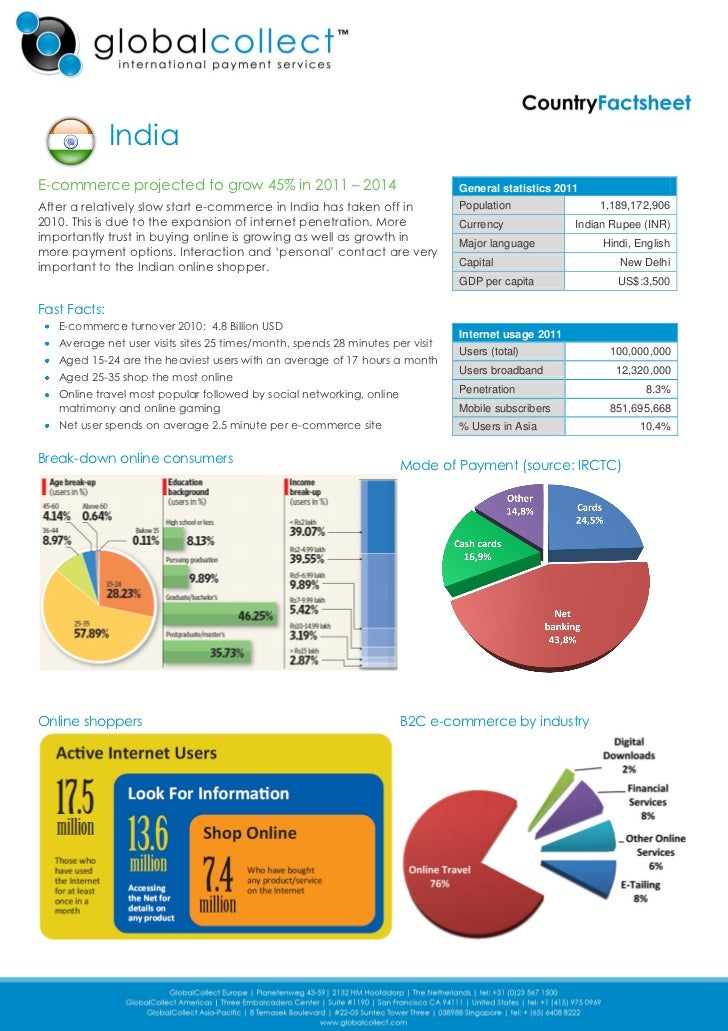 Globalcollect India Country Factsheet