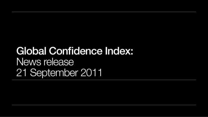 Global Confidence Index
