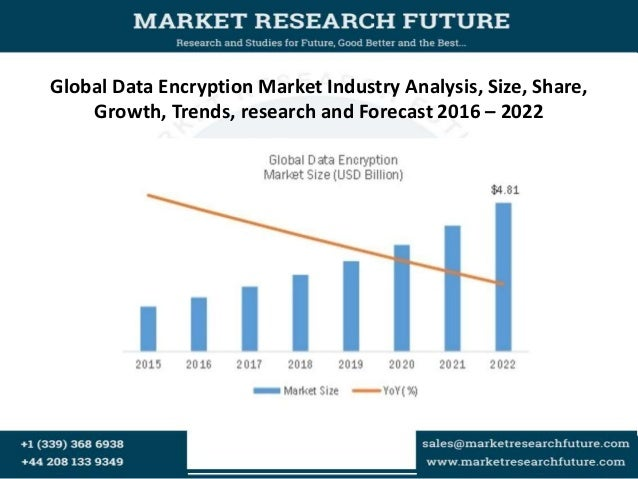 global hardware encryption market Product description this report studies hardware encryption devices in global market, especially in north america, china, europe, southeast asia, japan and india, with production, revenue, consumption, import and export in these regions, from 2013 to 2018, and forecast to 2025.