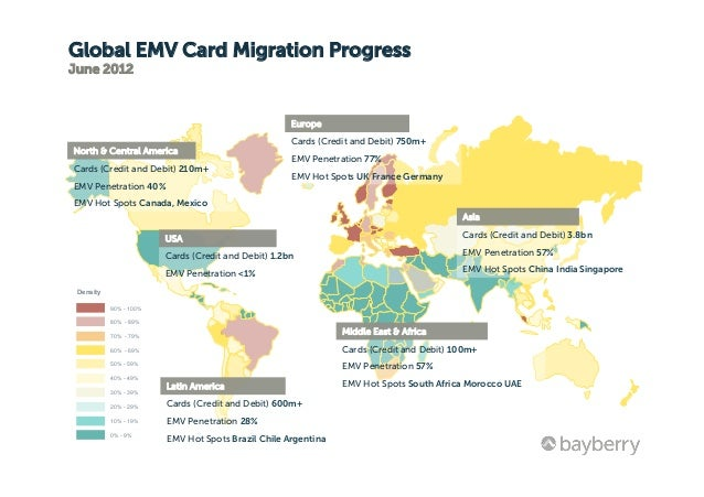 Global EMV Migration Progress