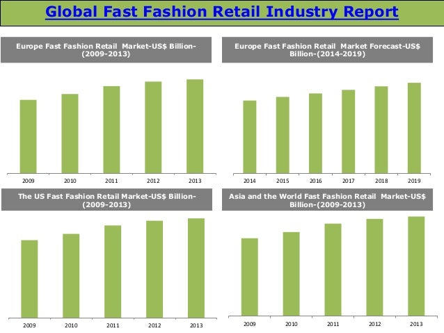 How Successful Is The Fashion Industry