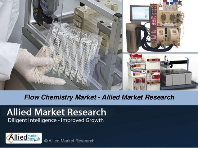 Flow Chemistry Market - Allied Market Research