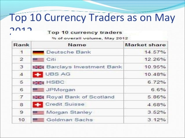 Top 10 forex traders in the world 2012