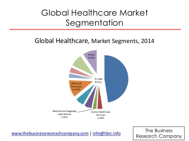 "marketing segmentation of healthcare Market segmentation is a crucial marketing strategy its aim is to identify and delineate market segments or ""sets of buyers"" which would then become targets for."