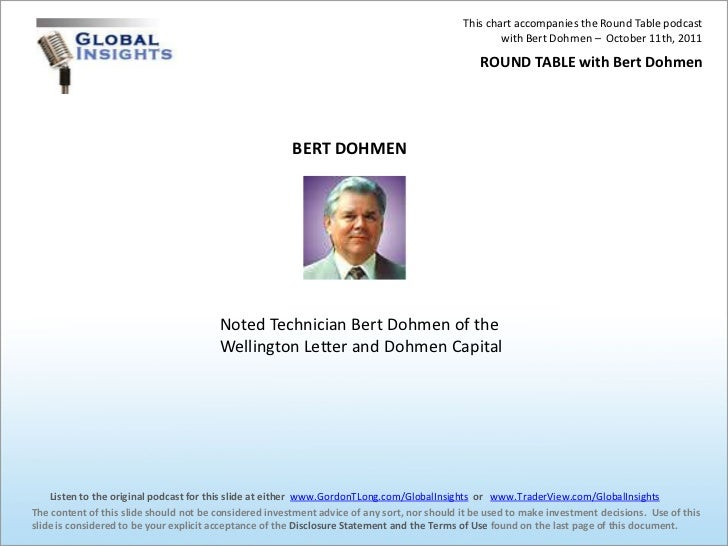 Global insights audio-slides-10-11-11