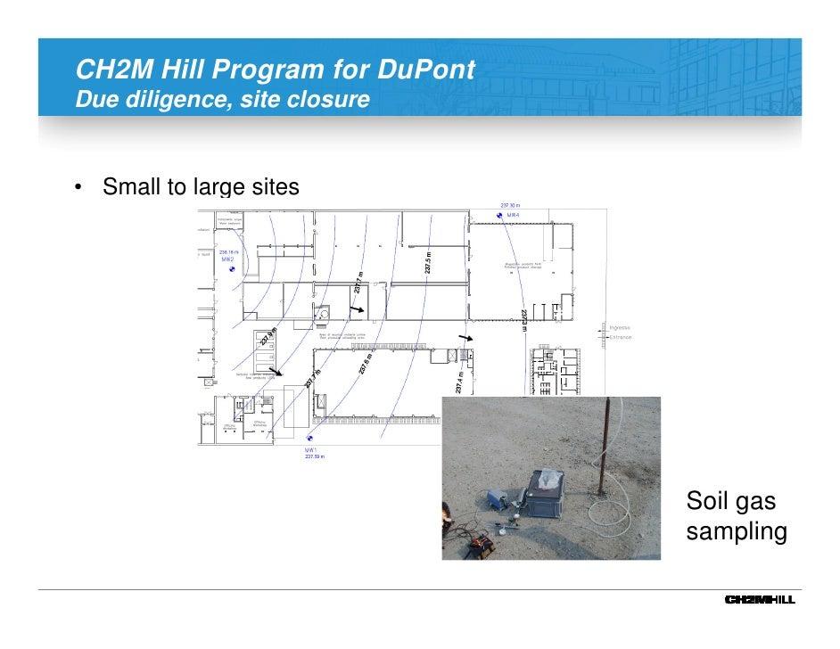 Soil Gas Sampling Work Plan Sites Soil Gas Sampling
