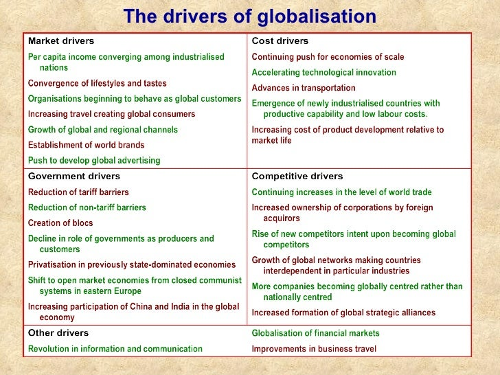 drivers of globalisation definition