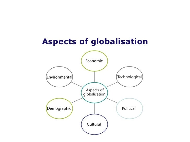an explanation of what is meant by globalisation Globalization: theory and experience'globalization' is a but what people mean by 'globalization' is often globalization and the decline in.