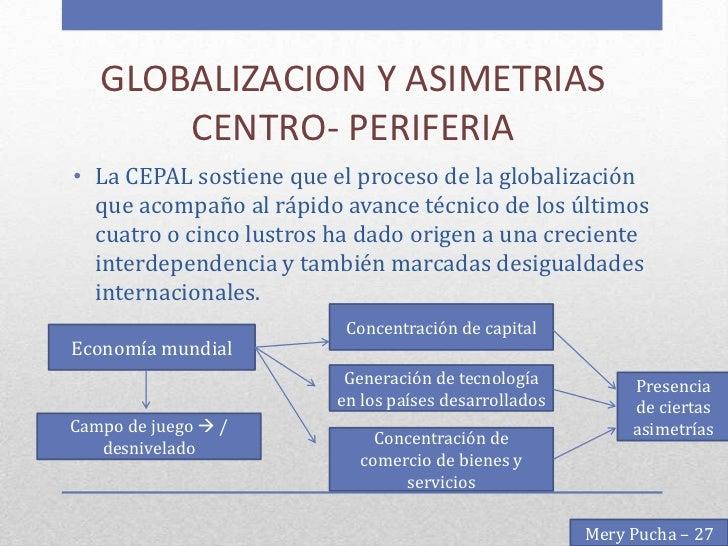 GLOBALIZACION Y ASIMETRIAS       CENTRO- PERIFERIA• La CEPAL sostiene que el proceso de la globalización  que acompaño al ...