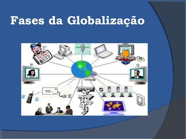 Fases da Globalização