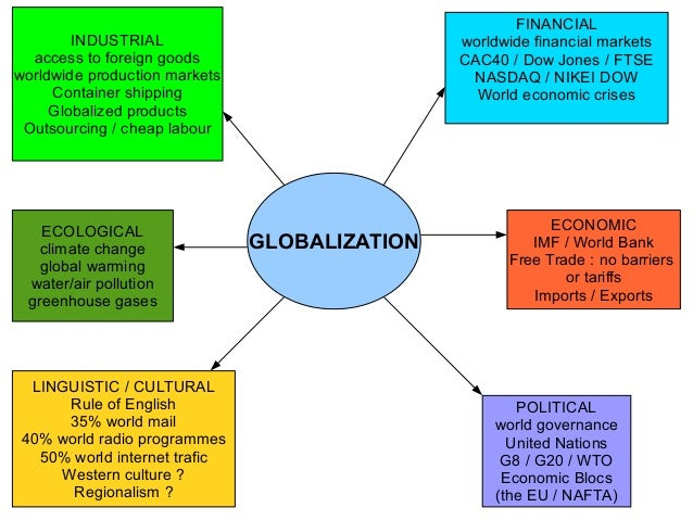 economic cultural and political impact of globalisation Globalisation and its impact on economic diplomacy  interdependence of economic and cultural  strife has essentially been to gain the political and economic.