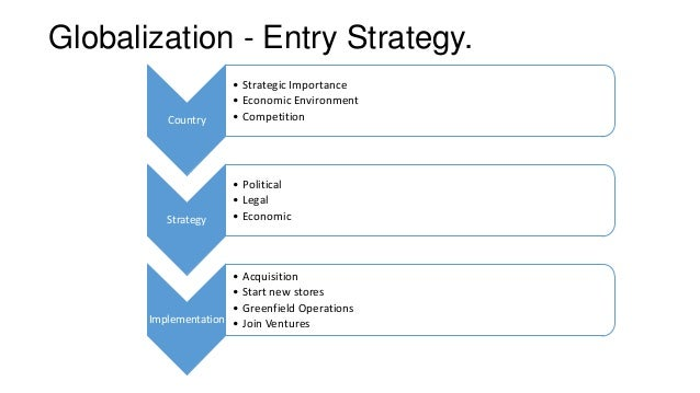 international strategy for wal-mart essay Identify and evaluate the strategies that wal-mart  pursued to create and sustain a competitive advantage  international strategy for wal-mart essay.