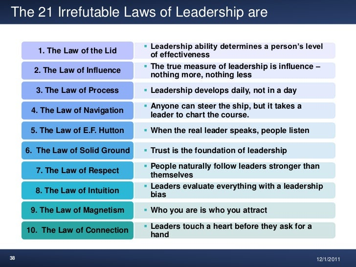 21 laws of leadership : for questions, email gabrielle@gabrielleconsultingcom 1 the 21 irrefutable laws of leadership 1 the law of the lid - leadership ability determines a person's level of.