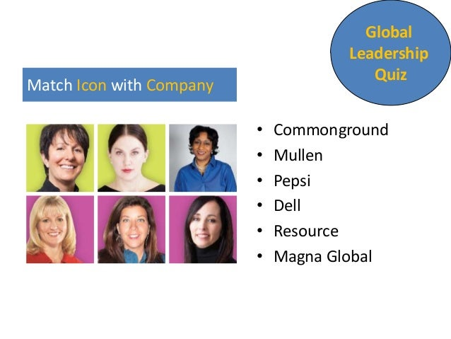 Match Icon with Company • Commonground • Mullen • Pepsi • Dell • Resource • Magna Global Global Leadership Quiz