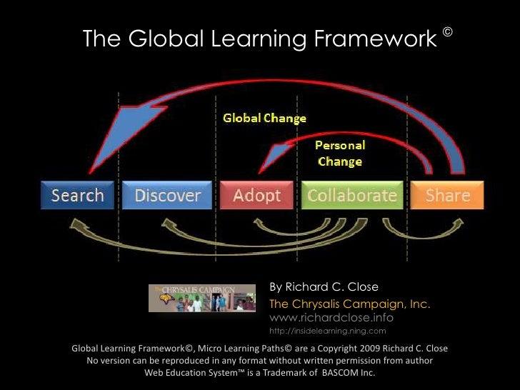 Global Learning Framework™<br />The Global Learning Framework<br />©<br />By Richard C. Close  <br />The Chrysalis Campaig...