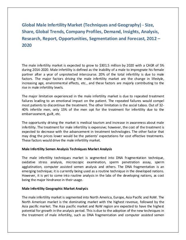 Male Infertility Market Industry Analysis