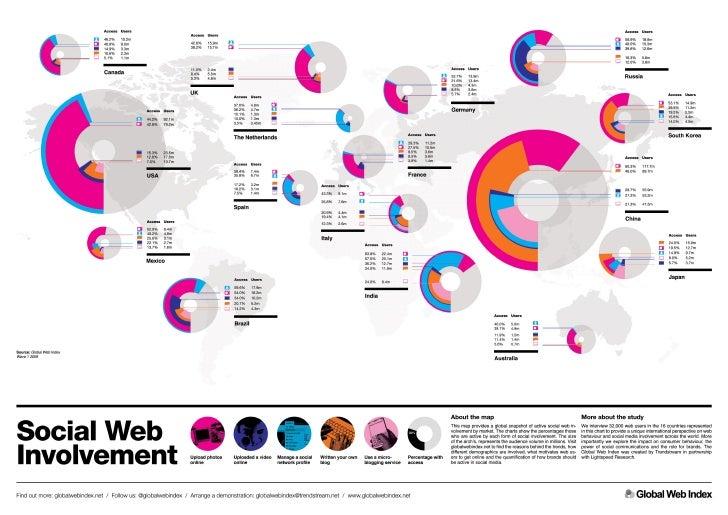 Global Map Of Social Web Involvement   Global Web Index 2009